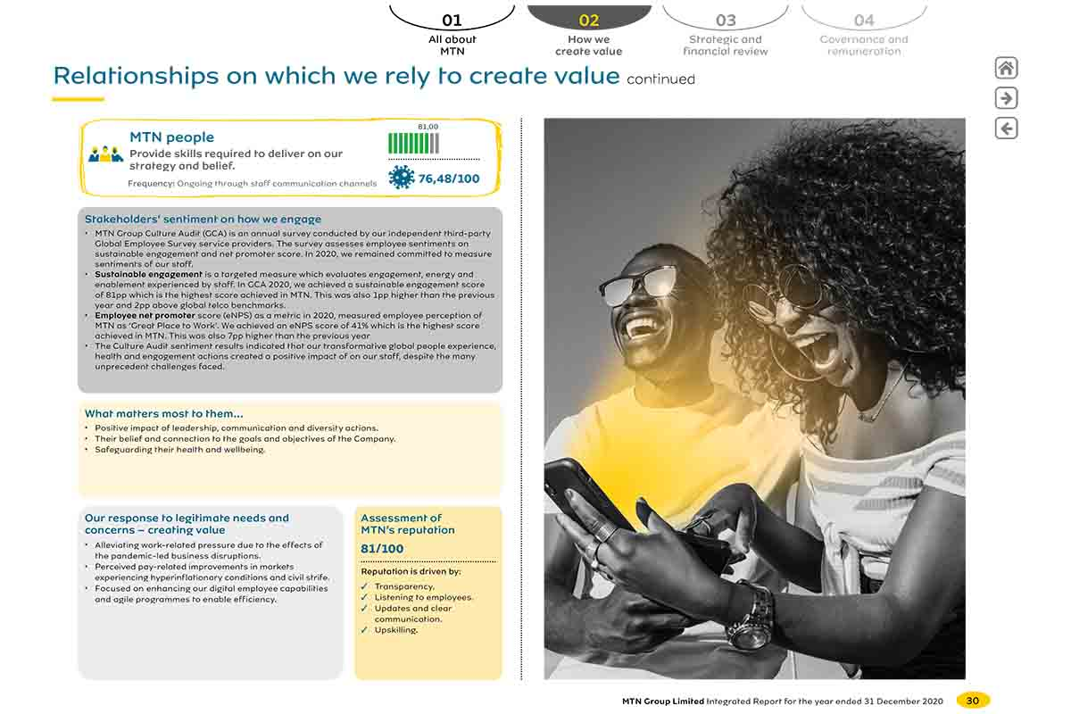 MTN Integrated reporting value