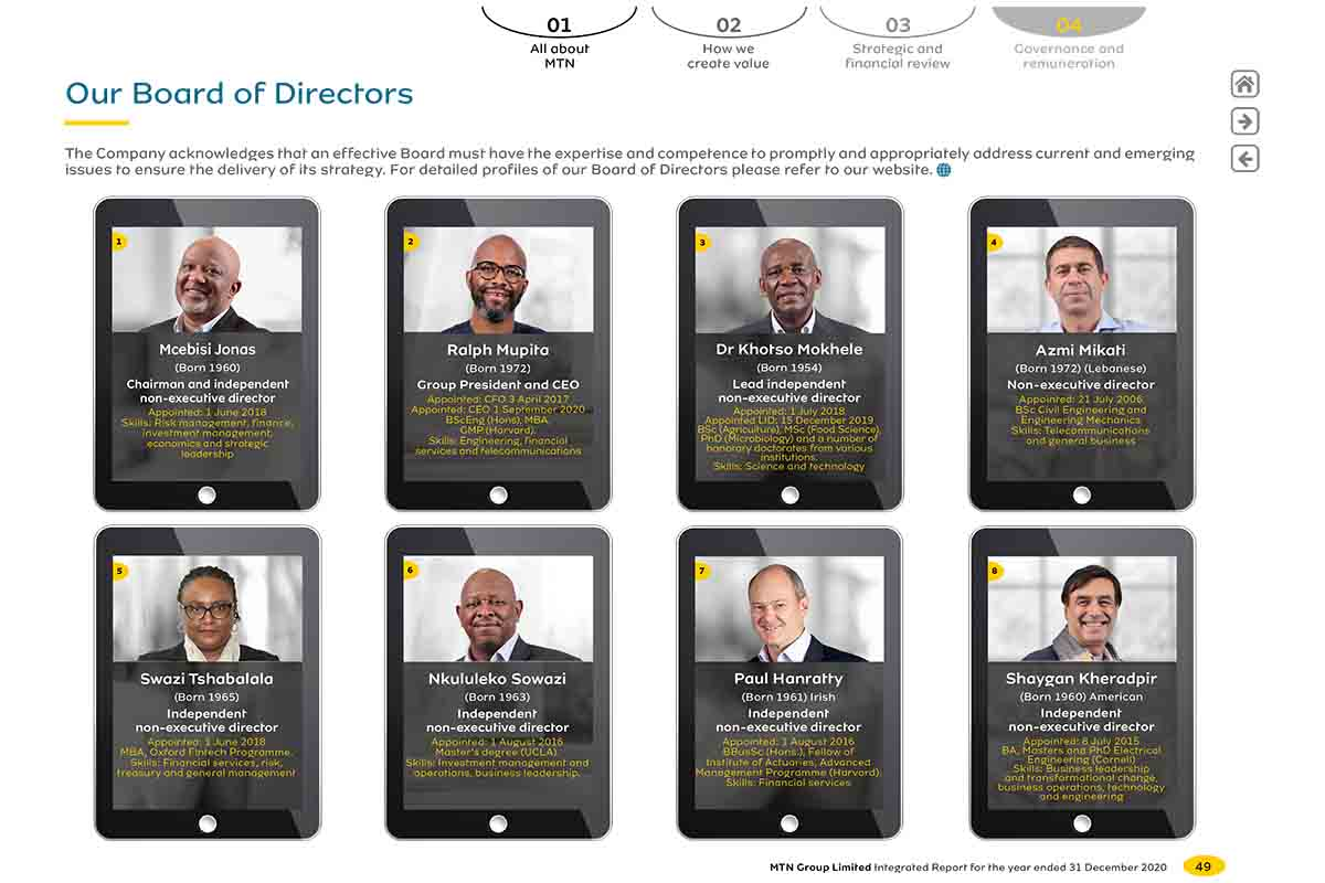 MTN board of directors